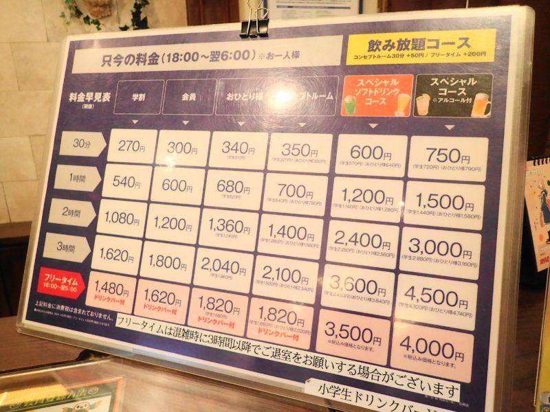 コートダジュール石岡店 の料金表